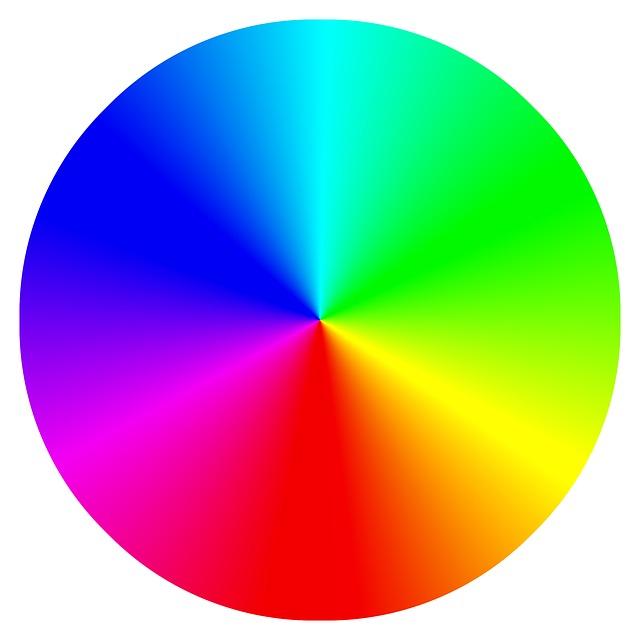 Традиционный Китайский видимый спектр полностью идентичен известному спектру Западной науки. Это точно тот же спектр, но выраженный в терминах теории Пяти элементов.